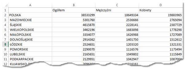 Import danych do PowerPivot_38