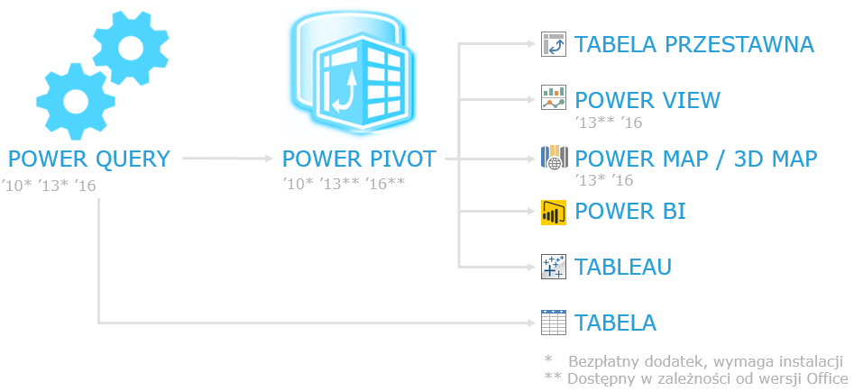 Excel BI Power Query Pivot Maps