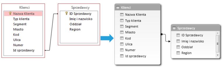 Import danych do PowerPivot_19