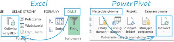 Import danych do PowerPivot_2