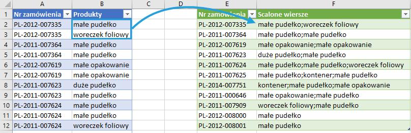 Scal Wiersze W Kolumnie W Power Query Excel Bi Power